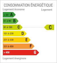 Diagnostic de Performance énergétique de niveau C